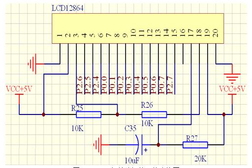 直流电机转速的pwm控制设计