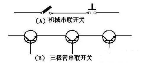 模拟电路 文章 9011三级管开关电路图大全  图4 三极管开关之并联联接